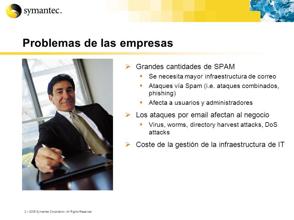 4 – 2005 Symantec Corporation, All Rights Reserved Evolución de los ataques