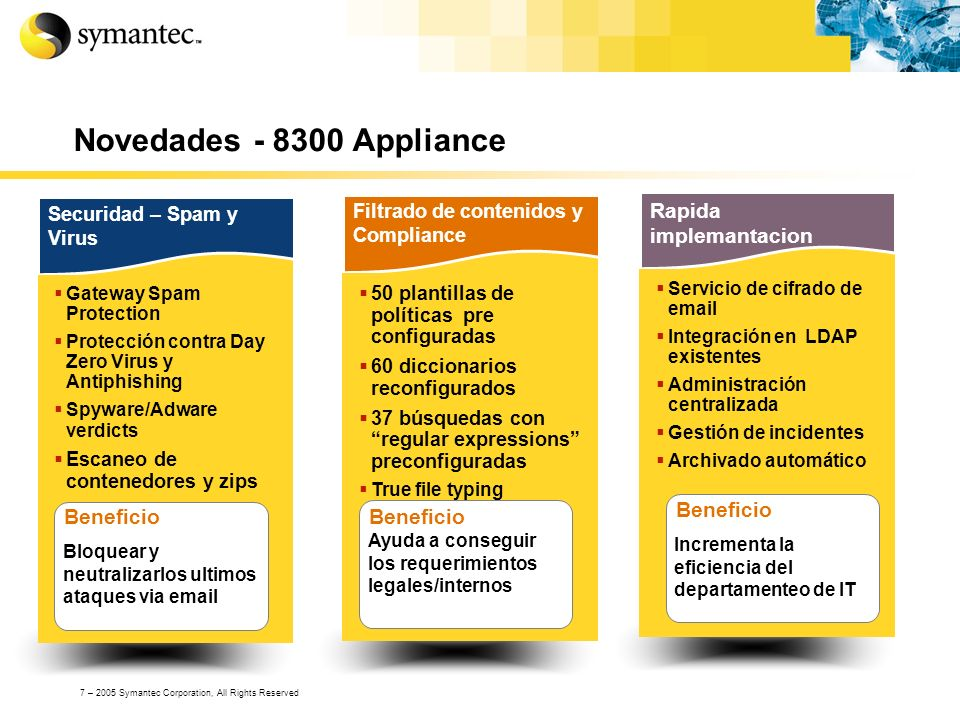 28 – 2005 Symantec Corporation, All Rights Reserved Diferentes modelos Model 838083608340/82408320/8320 Customer segment 1,000 Users + 100-1,000 UsersUnder 100 Users Form factor 2U1U Tower PC RAM/Storage 4GB / 4x146 GB 1.5GB / 2x80 GB1GB / 1x80 GB Raid Raid 10 Raid 1 None Antispam, Antivirus, Content Filtering, & Message Integrity Delivered Across all Platforms