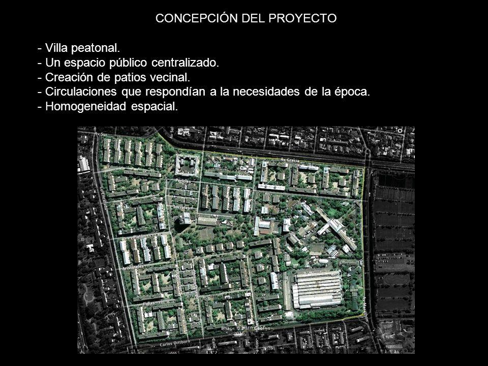 CONCEPCIÓN DEL PROYECTO - Villa peatonal. - Un espacio público centralizado. - Creación de patios vecinal. - Circulaciones que respondían a la necesid