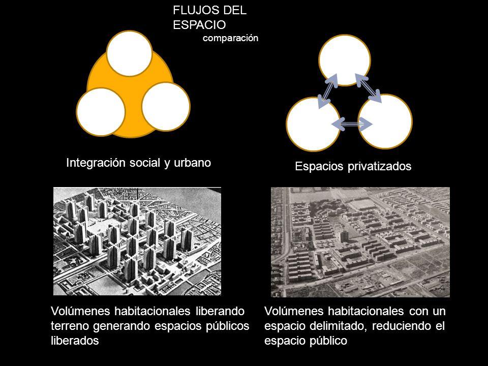 Integración social y urbano Espacios privatizados FLUJOS DEL ESPACIO comparación Volúmenes habitacionales liberando terreno generando espacios público