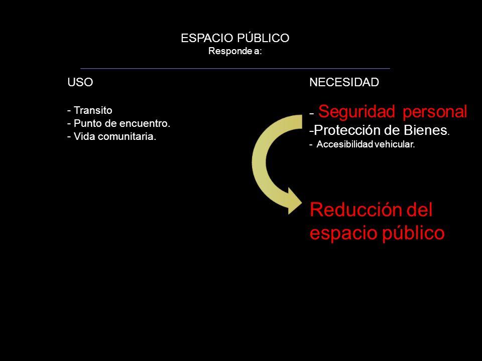 ESPACIO PÚBLICO Responde a: USO - Transito - Punto de encuentro. - Vida comunitaria. NECESIDAD - Seguridad personal -Protección de Bienes. - Accesibil