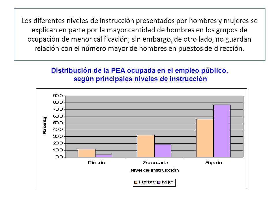 Los diferentes niveles de instrucción presentados por hombres y mujeres se explican en parte por la mayor cantidad de hombres en los grupos de ocupaci
