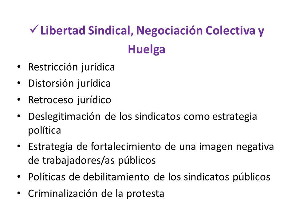 Libertad Sindical, Negociación Colectiva y Huelga Restricción jurídica Distorsión jurídica Retroceso jurídico Deslegitimación de los sindicatos como e