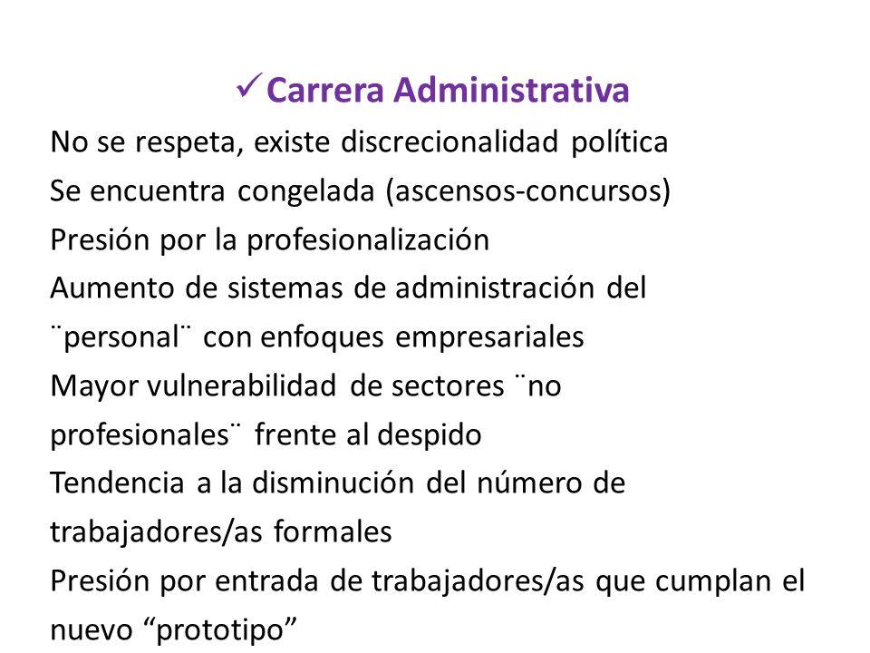 Carrera Administrativa No se respeta, existe discrecionalidad política Se encuentra congelada (ascensos-concursos) Presión por la profesionalización A