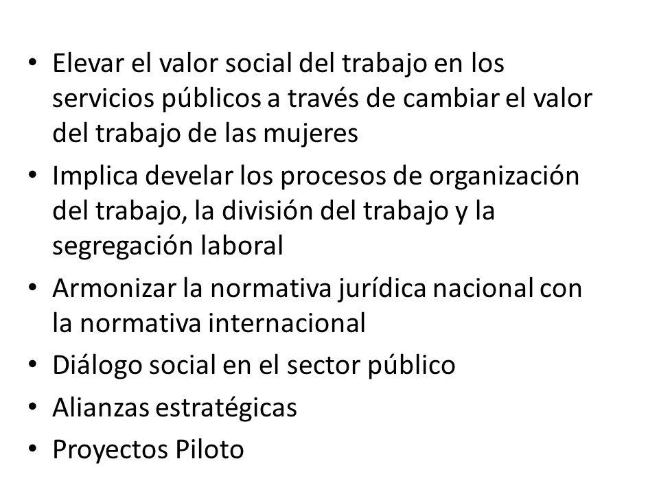 Elevar el valor social del trabajo en los servicios públicos a través de cambiar el valor del trabajo de las mujeres Implica develar los procesos de o