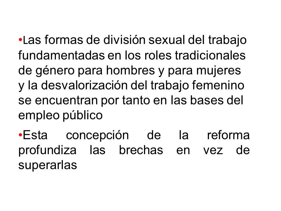 L as formas de división sexual del trabajo fundamentadas en los roles tradicionales de género para hombres y para mujeres y la desvalorización del tra