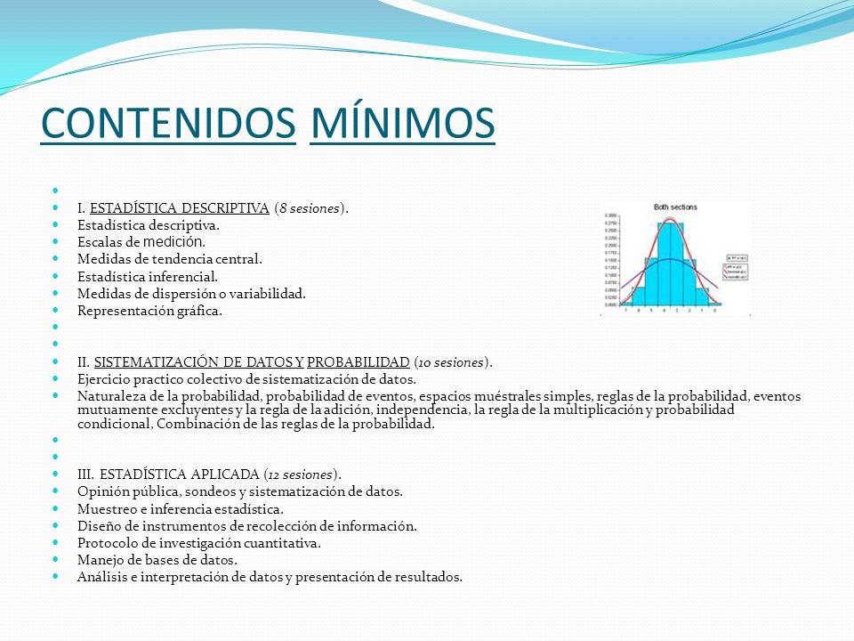 CONTENIDOS MÍNIMOS I. ESTADÍSTICA DESCRIPTIVA (8 sesiones). Estadística descriptiva. Escalas de medición. Medidas de tendencia central. Estadística in
