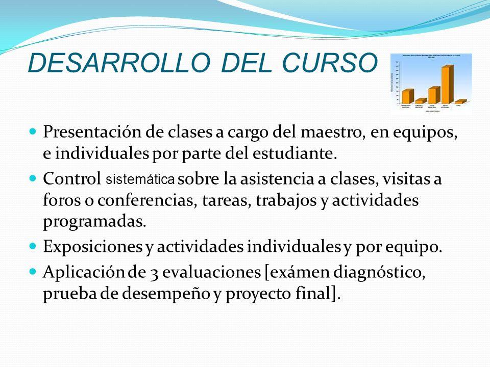 DESARROLLO DEL CURSO Presentación de clases a cargo del maestro, en equipos, e individuales por parte del estudiante. Control sistemática sobre la asi