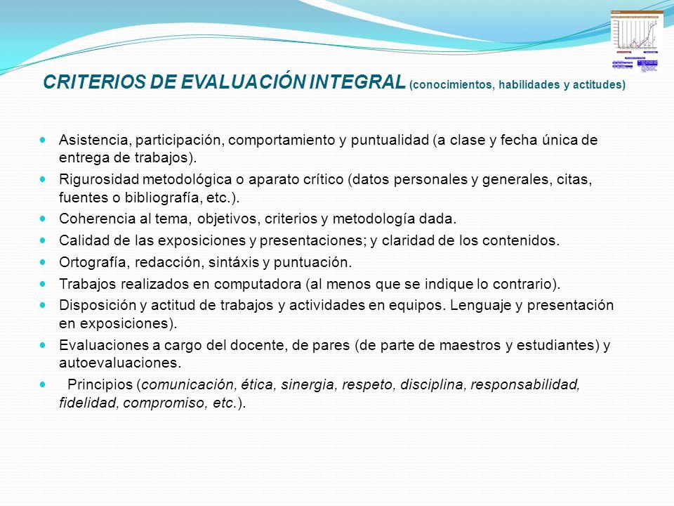 CRITERIOS DE EVALUACIÓN INTEGRAL (conocimientos, habilidades y actitudes) Asistencia, participación, comportamiento y puntualidad (a clase y fecha úni