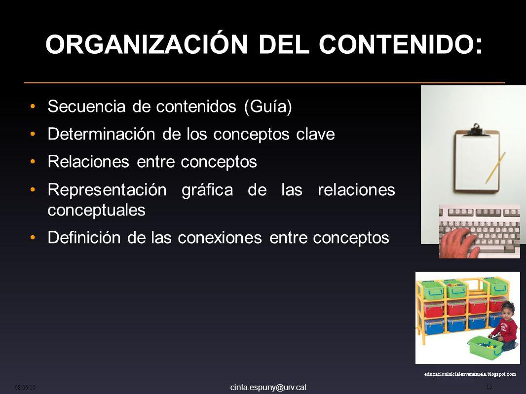 cinta.espuny@urv.cat 08/06/10 15 ORGANIZACIÓN DEL CONTENIDO : Secuencia de contenidos (Guía) Determinación de los conceptos clave Relaciones entre conceptos Representación gráfica de las relaciones conceptuales Definición de las conexiones entre conceptos educacioninicialenvenezuela.blogspot.com