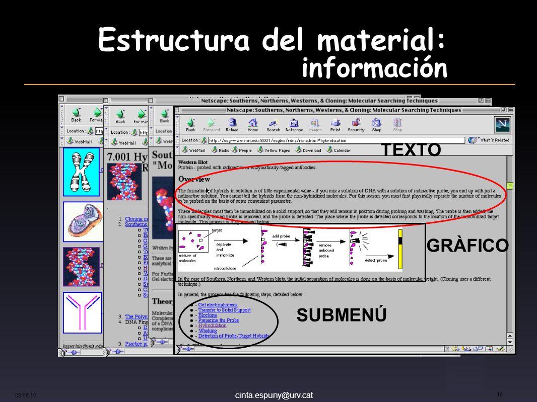 cinta.espuny@urv.cat 08/06/10 46 Estructura del material: información TEXTO GRÀFICO SUBMENÚ