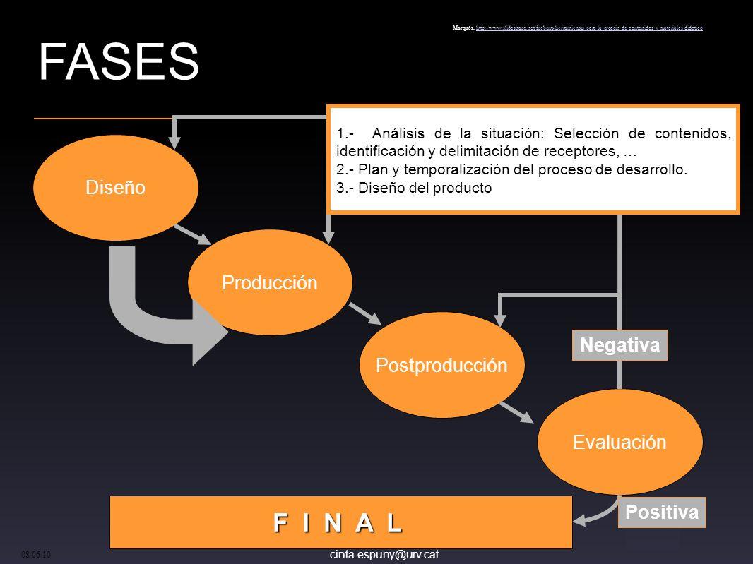 cinta.espuny@urv.cat 08/06/10 Diseño Producción Postproducción Evaluación F I N A L Positiva Negativa 1.- Análisis de la situación: Selección de contenidos, identificación y delimitación de receptores, … 2.- Plan y temporalización del proceso de desarrollo.