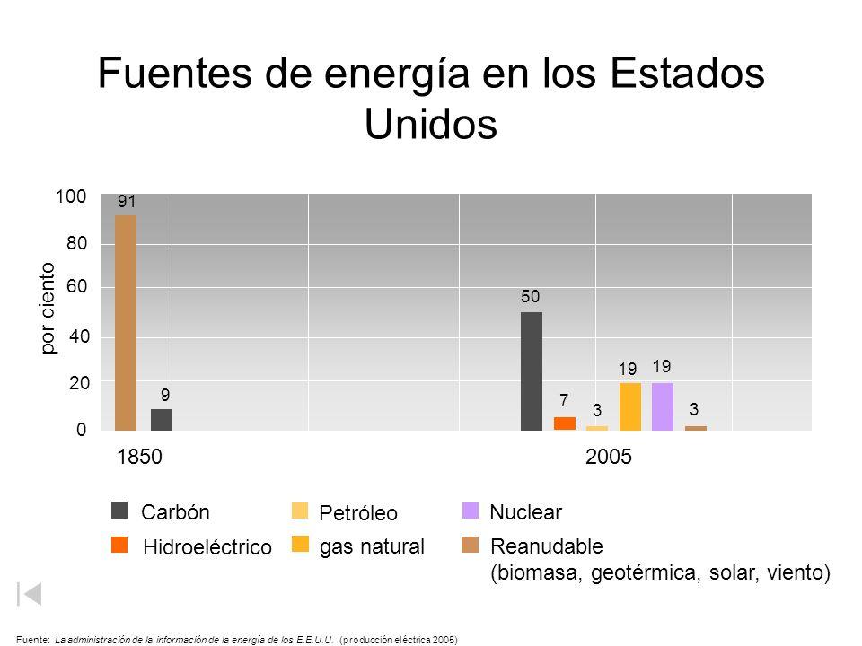 Fuentes de energía en los Estados Unidos Fuente: La administración de la información de la energía de los E.E.U.U. (producción eléctrica 2005) Reanuda