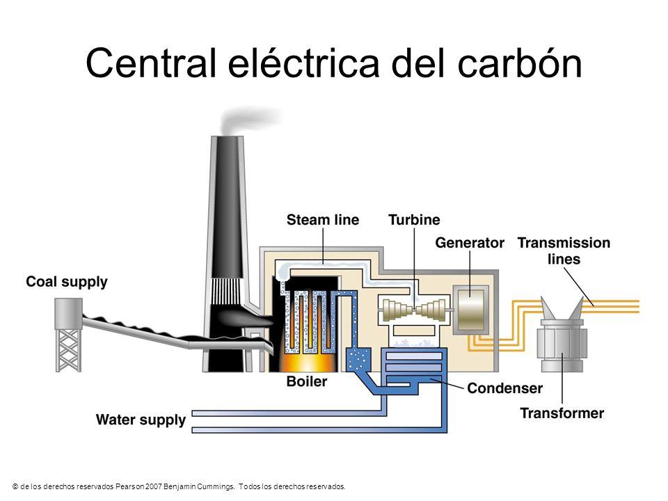 Central eléctrica del carbón © de los derechos reservados Pearson 2007 Benjamin Cummings. Todos los derechos reservados.