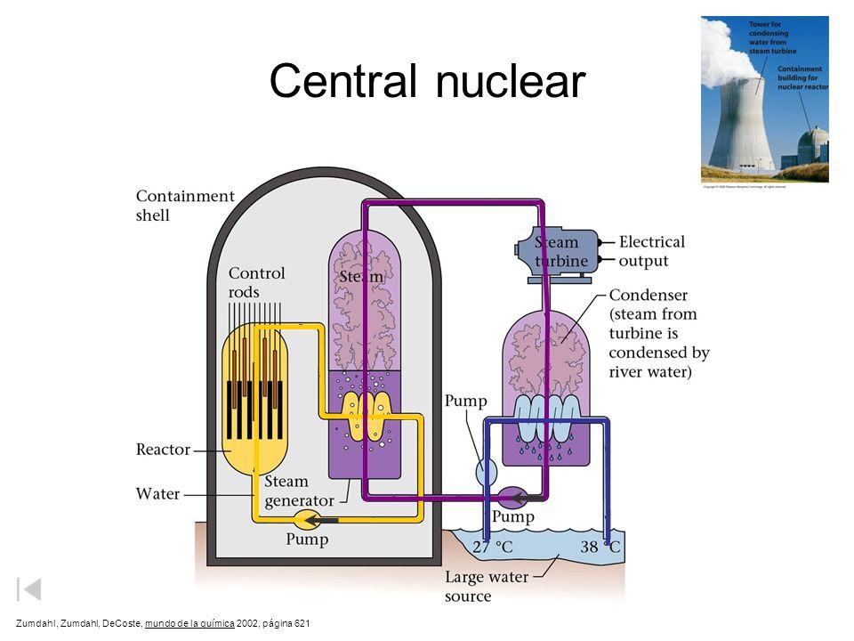 Central nuclear Zumdahl, Zumdahl, DeCoste, mundo de la química 2002, página 621