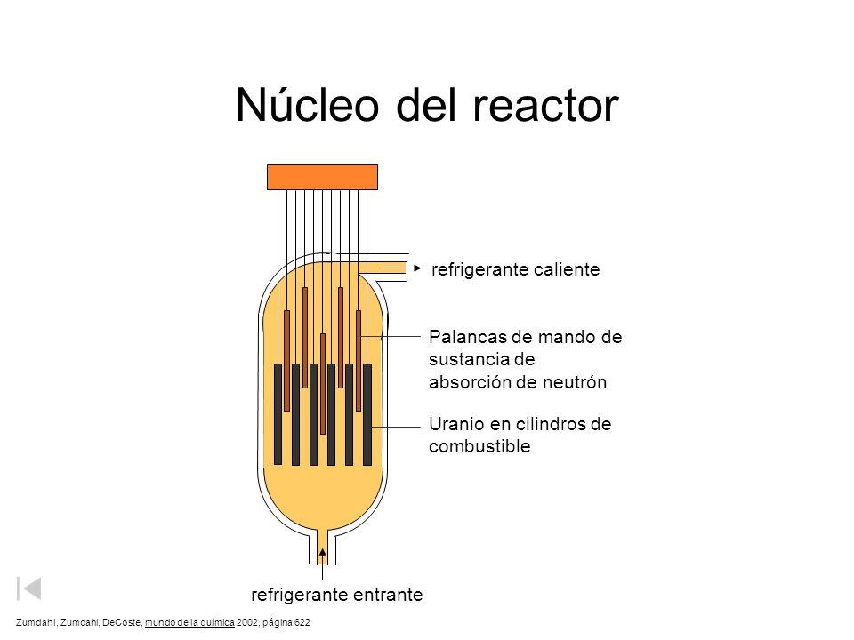Núcleo del reactor Zumdahl, Zumdahl, DeCoste, mundo de la química 2002, página 622 refrigerante caliente Palancas de mando de sustancia de absorción d