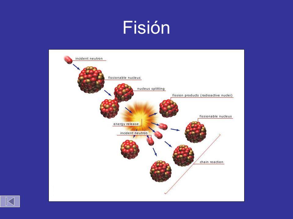 Fisión FISIÓN