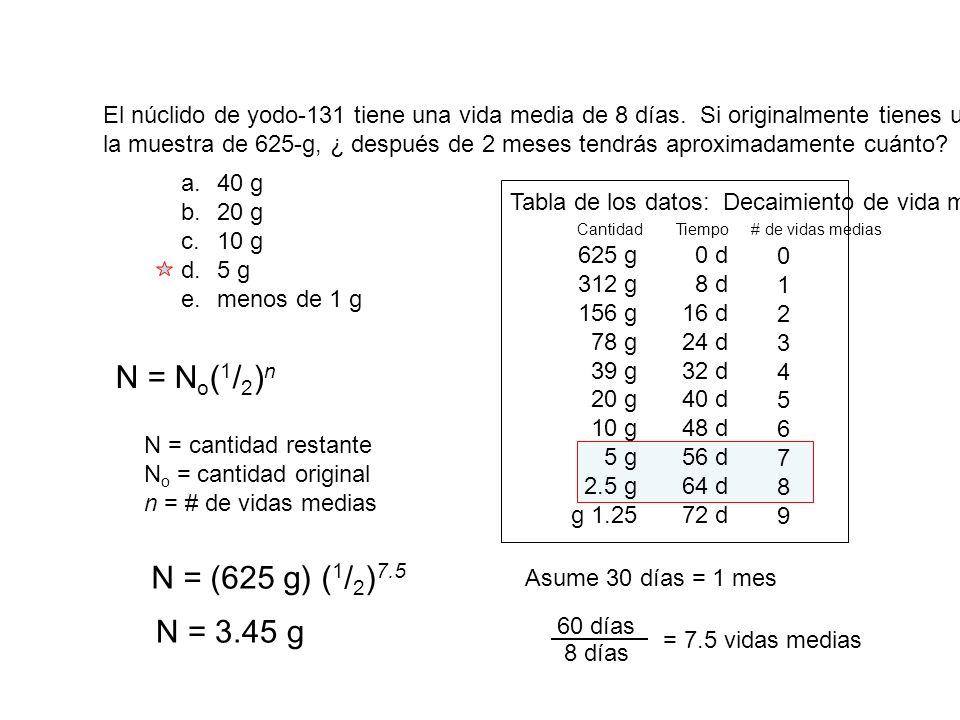 El núclido de yodo-131 tiene una vida media de 8 días. Si originalmente tienes una la muestra de 625-g, ¿ después de 2 meses tendrás aproximadamente c