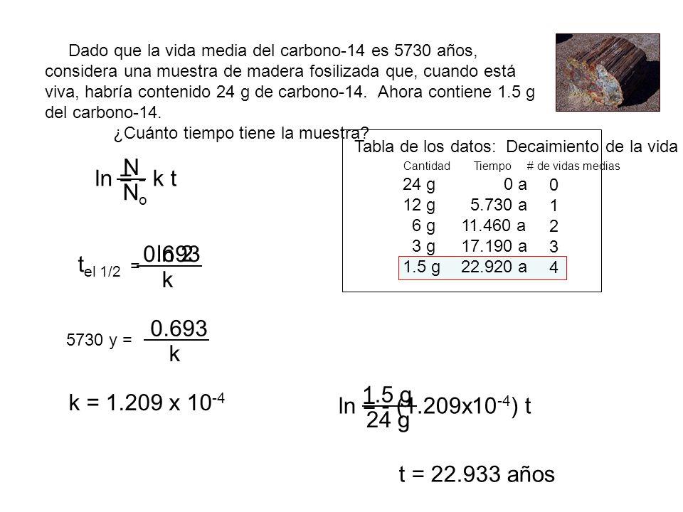 ln 2 Dado que la vida media del carbono-14 es 5730 años, considera una muestra de madera fosilizada que, cuando está viva, habría contenido 24 g de ca