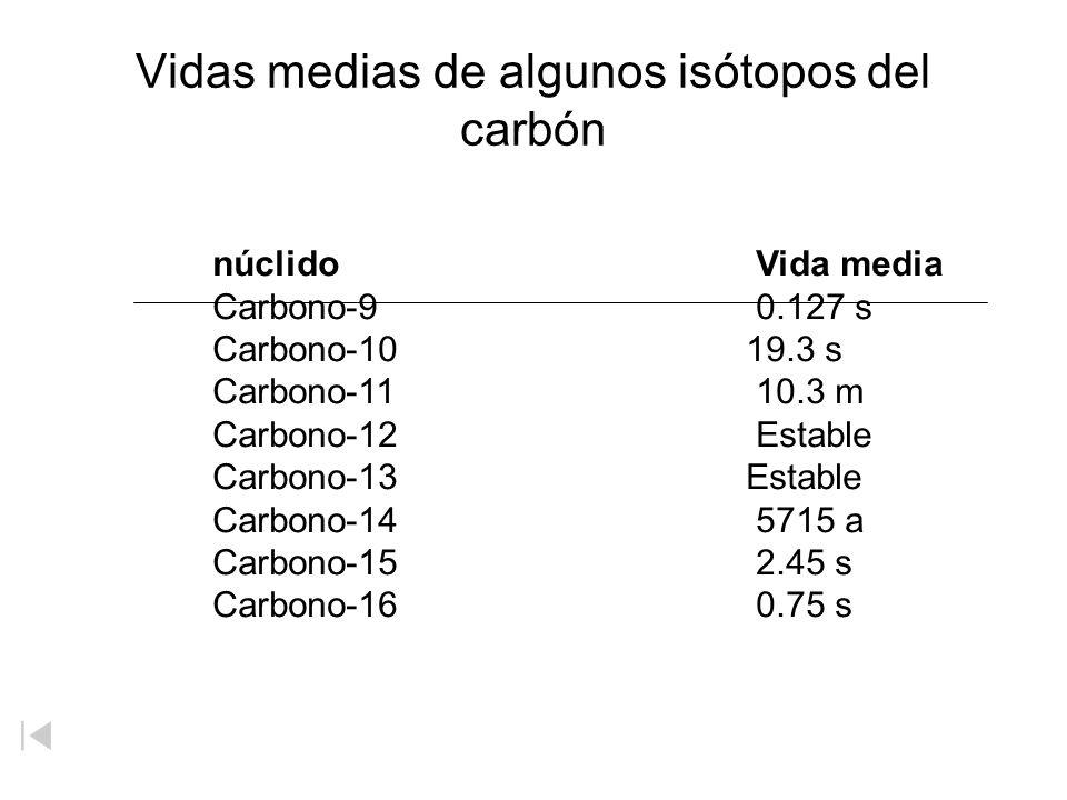 Vidas medias de algunos isótopos del carbón núclido Vida media Carbono-9 0.127 s Carbono-1019.3 s Carbono-11 10.3 m Carbono-12 Estable Carbono-13 Esta