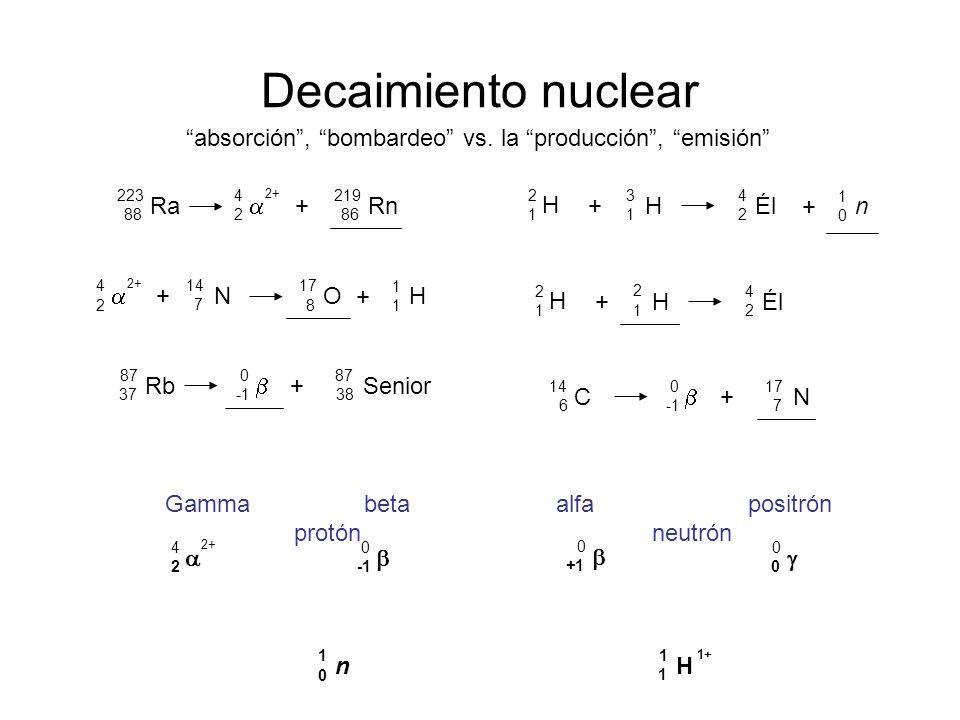 Decaimiento nuclear 223 88 4 2 219 86 Rn Ra+ 2+ H 14 7 4 2 17 8 1 1 O N+ + 2+ 87 37 0 87 38 Senior Rb+ n 1 0 + 2 1 2 1 4 2 Él H H+ 14 6 0 17 7 N C+ 3