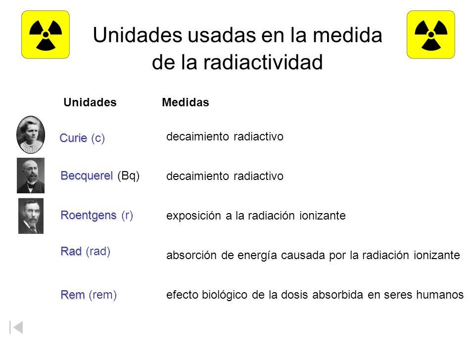 Unidades usadas en la medida de la radiactividad Curie Curie (c) Becquerel Becquerel (Bq) Roentgens Roentgens (r) Rad Rad (rad) Rem Rem (rem) decaimie