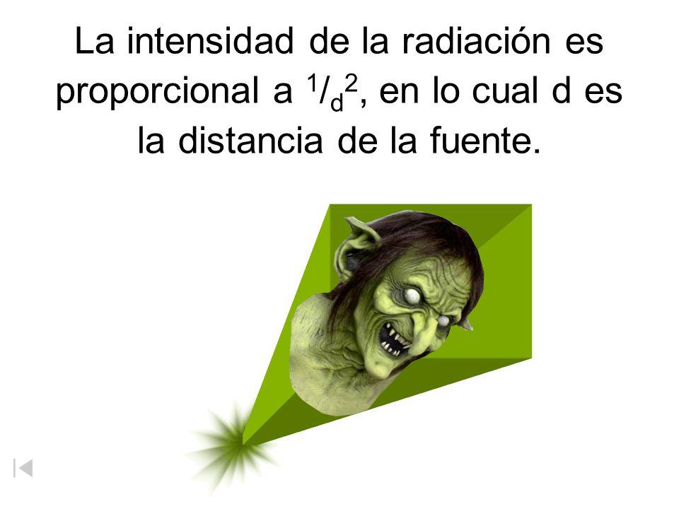 La intensidad de la radiación es proporcional a 1 / d 2, en lo cual d es la distancia de la fuente.