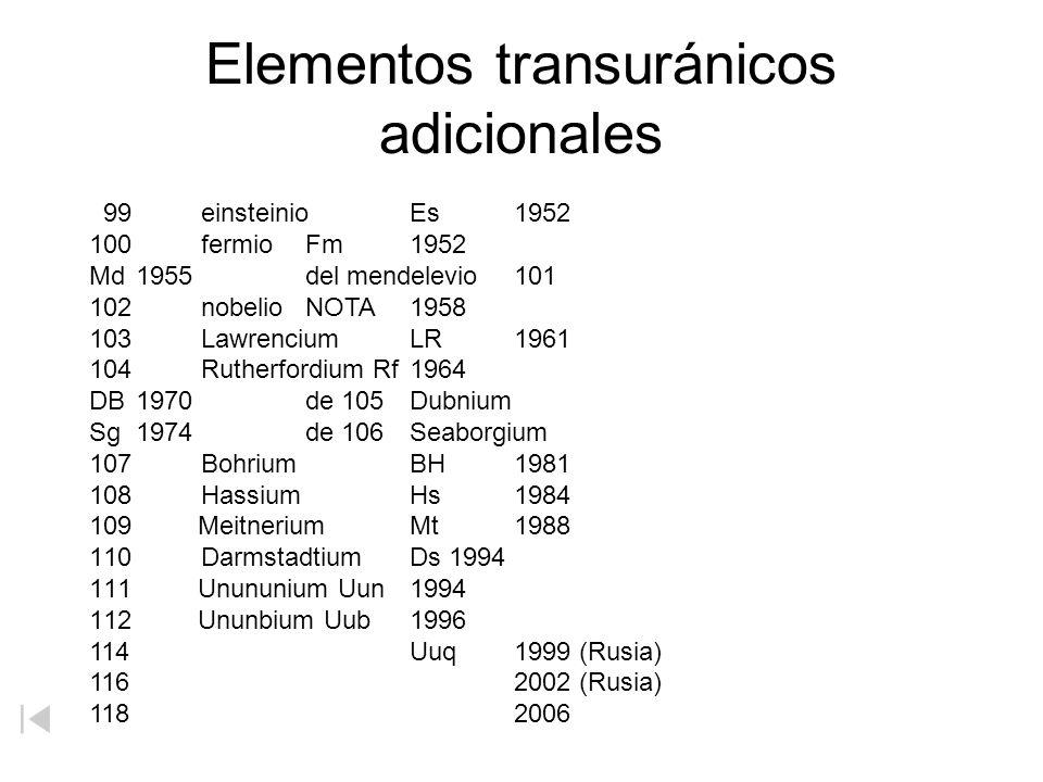 Elementos transuránicos adicionales 99 einsteinio Es 1952 100 fermio Fm 1952 Md 1955 del mendelevio 101 102 nobelio NOTA 1958 103 Lawrencium LR 1961 1