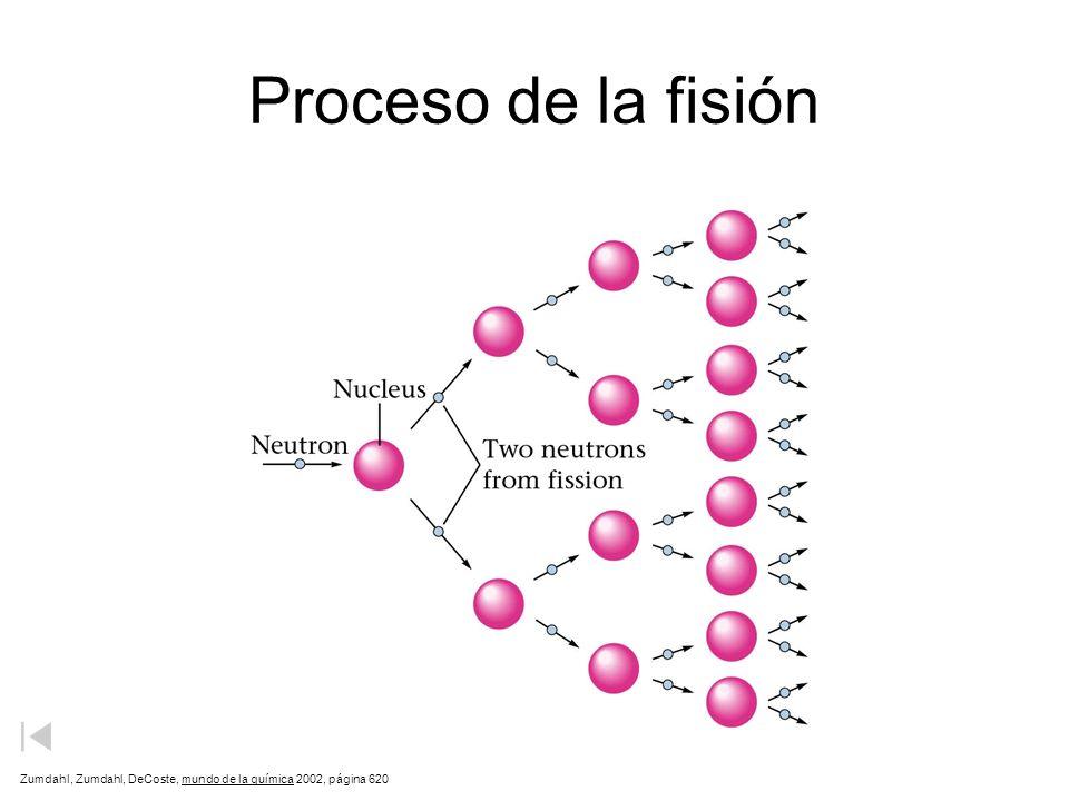 Proceso de la fisión Zumdahl, Zumdahl, DeCoste, mundo de la química 2002, página 620