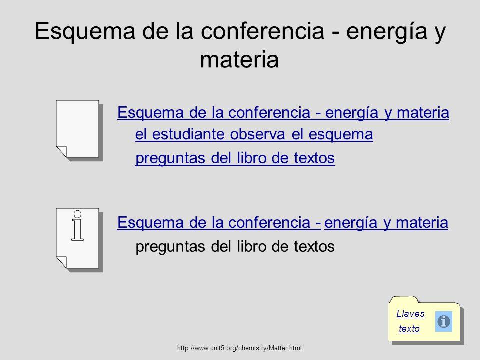 Esquema de la conferencia - energía y materia Llaves Esquema de la conferencia - energía y materia Esquema de la conferencia - Esquema de la conferenc