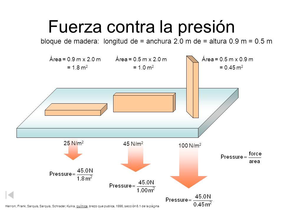 Fuerza contra la presión Área = 0.9 m x 2.0 m = 1.8 m 2 Área = 0.5 m x 2.0 m = 1.0 m 2 Área = 0.5 m x 0.9 m = 0.45 m 2 bloque de madera: longitud de =