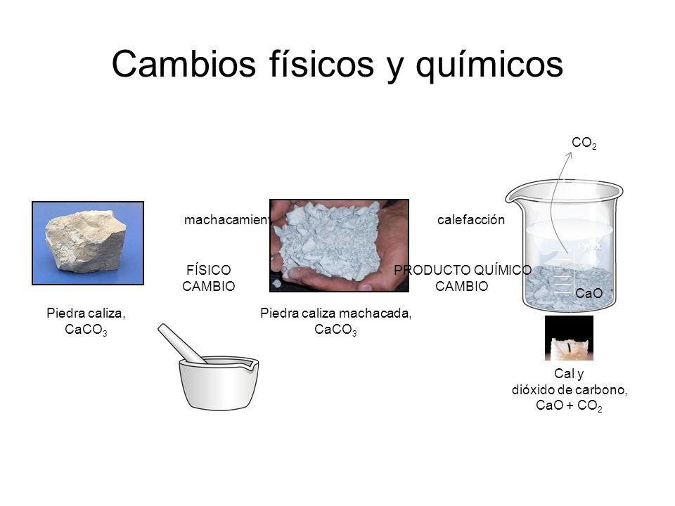 Cambios físicos y químicos Piedra caliza, CaCO 3 machacamiento FÍSICO CAMBIO Piedra caliza machacada, CaCO 3 calefacción PRODUCTO QUÍMICO CAMBIOPyrex CO 2 CaO Cal y dióxido de carbono, CaO + CO 2