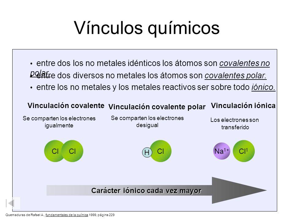 Características de compuestos iónicos Sólidos cristalinos Duro y frágil Puntos de fusión elevada Altos puntos de ebullición Alto calienta de la vapori