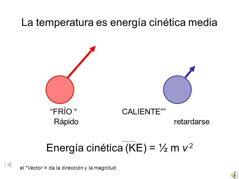 Escalas de temperatura de Celsius y de Kelvin Punto de ebullición del agua Punto de congelación del agua Absoluto cero Cent3igrado 100 Cent3igrado gra