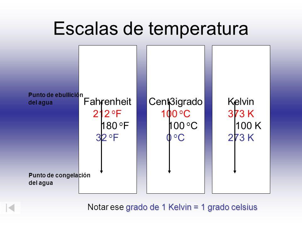 La temperatura es energía cinética media Rápido retardarse FRÍO CALIENTE Energía cinética (KE) = ½ m v 2 el *Vector = da la dirección y la magnitud