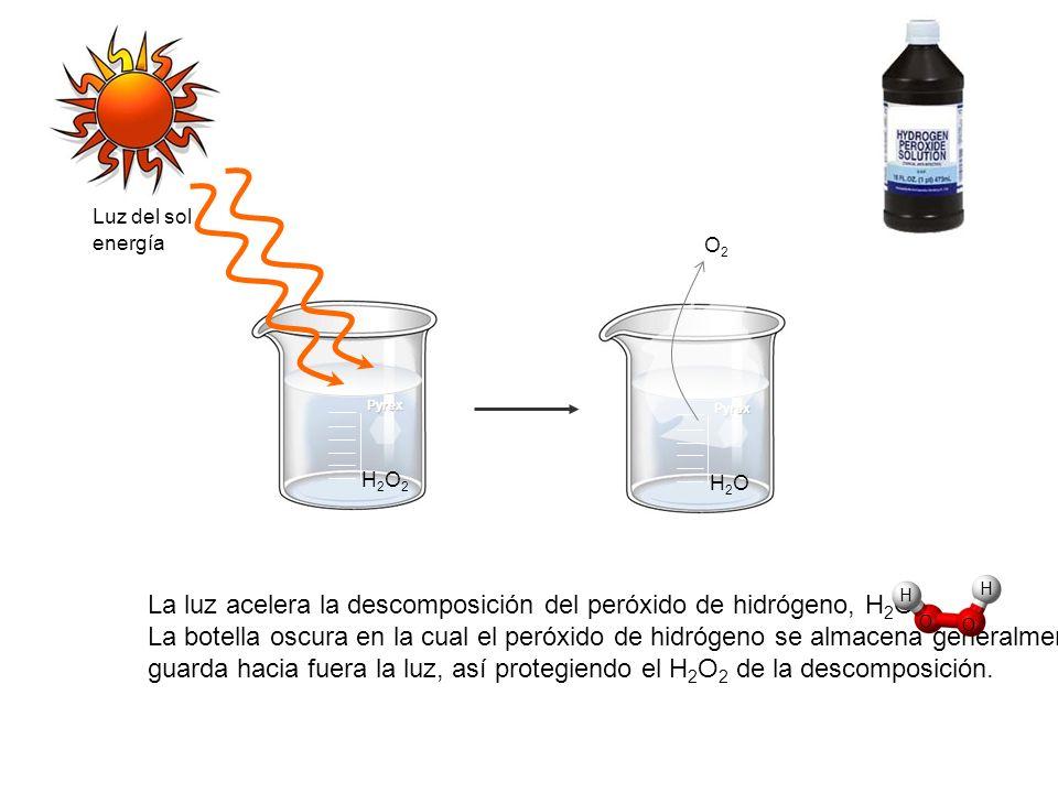 Pyrex O2O2 H2OH2OPyrex H2O2H2O2 La luz acelera la descomposición del peróxido de hidrógeno, H 2 O 2.