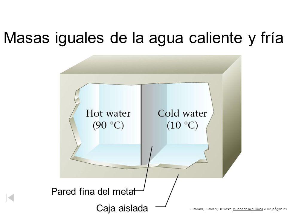 Extensión termal La mayoría de los objetos se amplían cuando están calentados Las estructuras grandes tales como puentes deben ser construido para sal