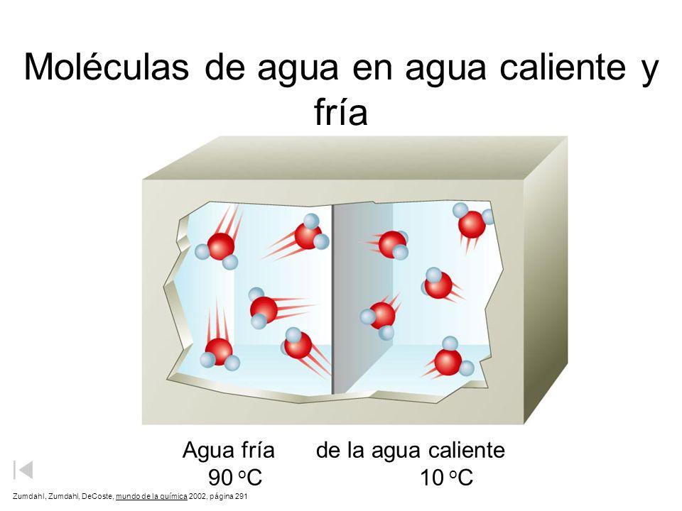 Masas iguales de la agua caliente y fría Pared fina del metal Caja aislada Zumdahl, Zumdahl, DeCoste, mundo de la química 2002, página 291