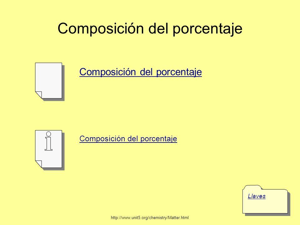 Composición del porcentaje Llaves Composición del porcentaje http://www.unit5.org/chemistry/Matter.html