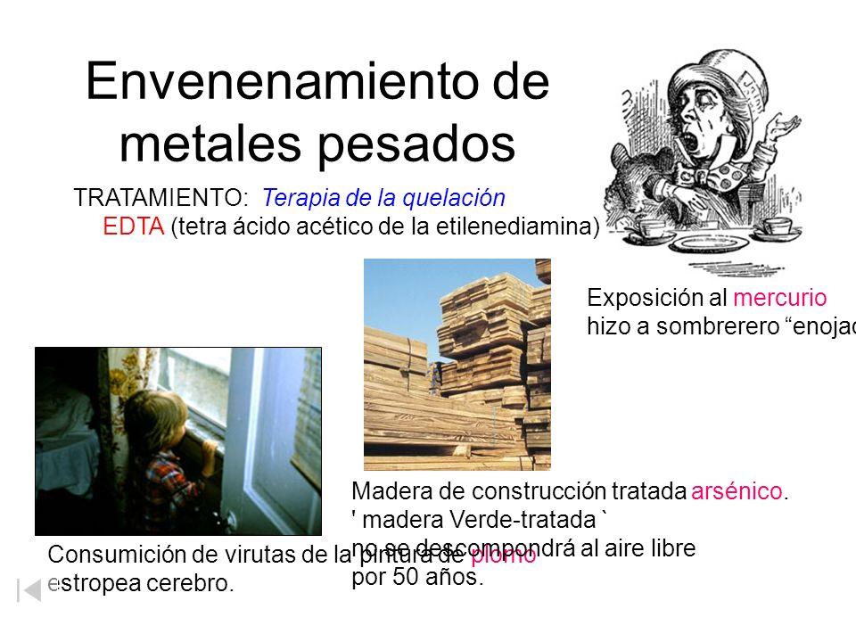 Conservación de la materia Productos de la producción los reactivo