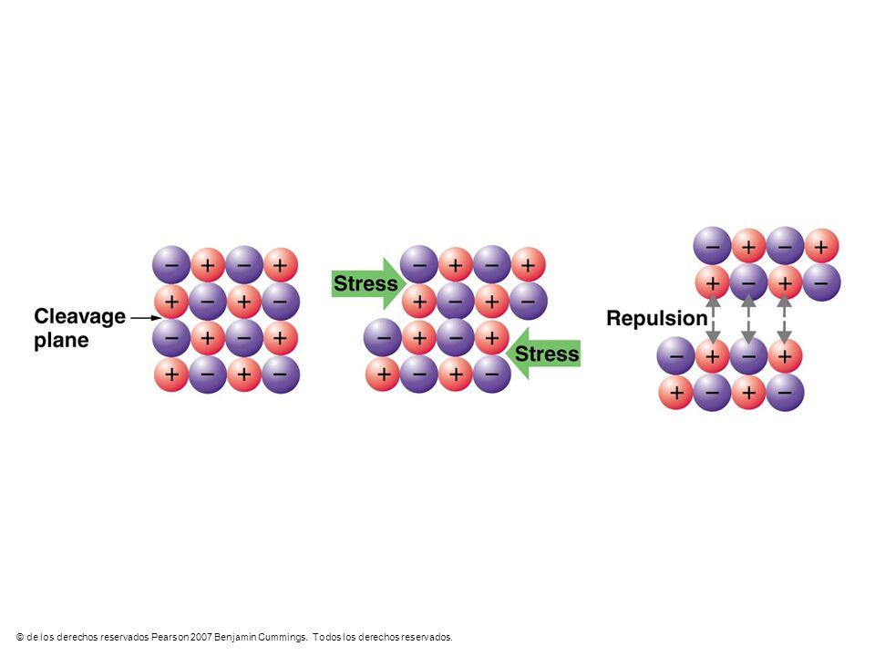 Romper un cristal iónico; Doblez de un metal Bailar, Jr, Moeller, Kleinberg, Guss, Castellion, Metz, Chemistry, 1984, página 248 ++ ++ +++ +++ + ++ +