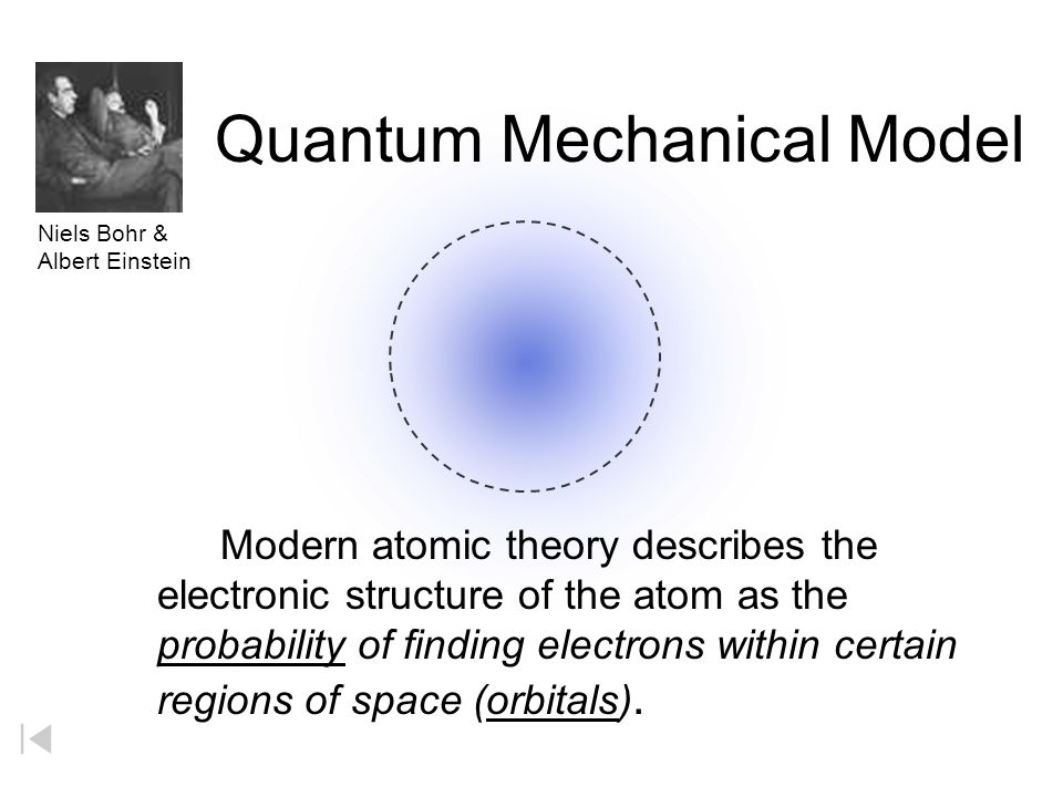 Quantum Mechanical Model Modern atomic theory describes the electronic structure of the atom as the probability of finding electrons within certain regions of space (orbitals).