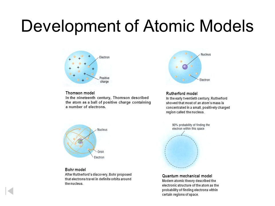 Development of Atomic Models Rutherford model In the early twentieth century, Rutherford showed that most of an atom s mass is concentrated in a small, positively charged region called the nucleus.