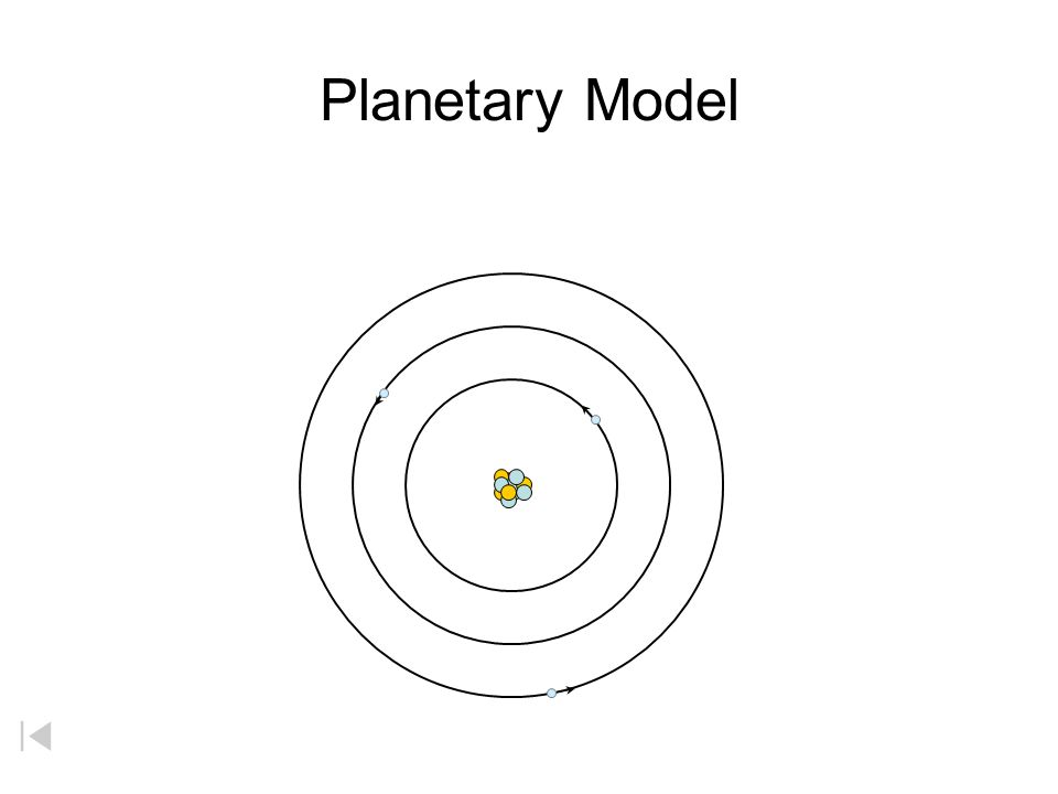 An unsatisfactory model for the hydrogen atom According to classical physics, light should be emitted as the electron circles the nucleus.