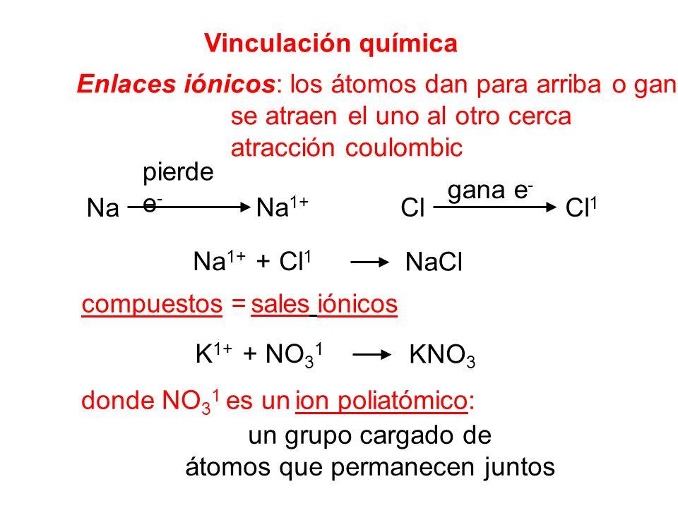 Iones de las fórmulas w/Polyatomic de la escritura Se requieren paréntesis solamente cuando usted necesita más que un manojo de un ion poliatómico particular.