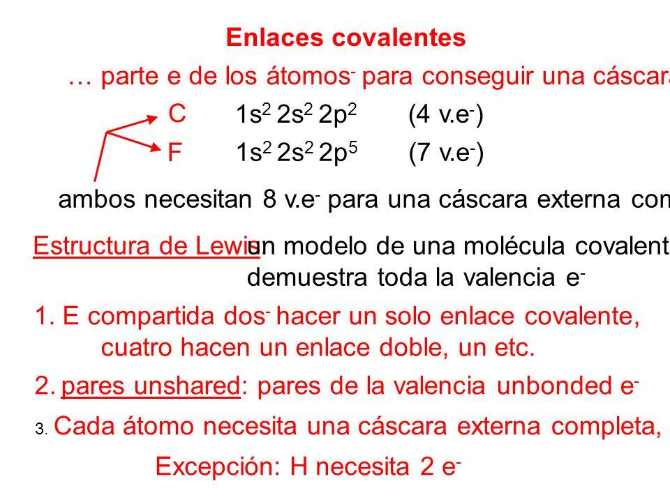 x x H x x x x xx F x tetrafluoruro del carbón (CF 4 ) o C o o o x xx x xx F x o C o o o x xx x xx F x x xx x x F x x x xx xx F x x x xx x xx F x x xx x xx F x x xx x xx F x metano (CH 4 ) o C o o o H x o C o o o H x x H x H H x H x H x