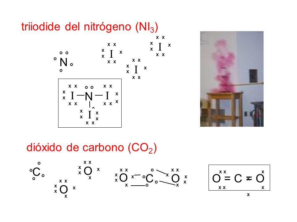 mante quilla (consistir en dos elementos del no metal) compuestos covalentes = compuestos moleculares -- tener puntos de fusión más bajos que los compuestos iónicos