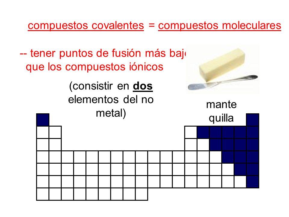 Fórmula empírica y fórmula molecular Compuesto Molecular Fórmula Empírico Fórmula glucosaC 6 H 12 O 6 propanoC3H8C3H8 butanoC 4 H 10 naftalinaC 10 H 8 sucrosaC 12 H 22 O 11 octanoC 8 H 18 bajo-términos fórmula demuestra el número verdadero y tipo de átomos en a cule de m CH 2 O C3H8C3H8 C2H5C2H5 C5H4C5H4 C 12 H 22 O 11 C4H9C4H9
