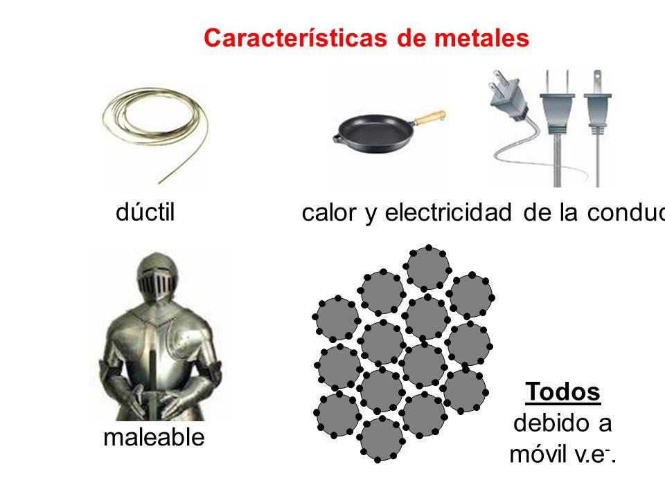 Éstos son mucho más débiles que iónicos, covalentes, o enlaces, pero muy importante metálicos en la determinación estados de la materia, de la ebullición y de puntos de fusión, y forma molecular (entre otras cosas).