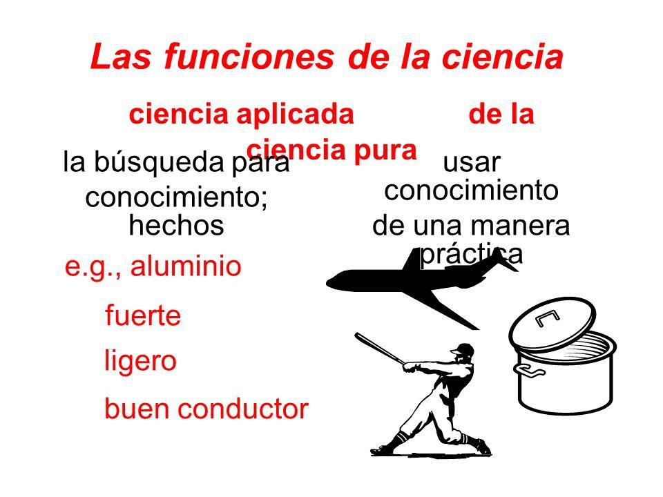 Las funciones de la ciencia ciencia aplicada de la ciencia pura la búsqueda para conocimiento; hechos usar conocimiento de una manera práctica e.g., a